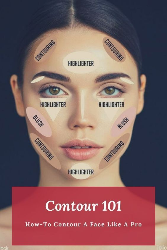 Contouring, makeup hack