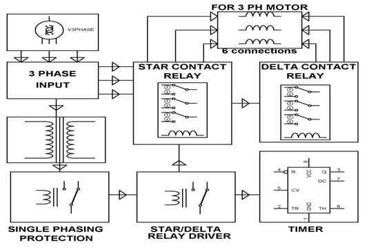 3-Phase Induction Motor with Help of Industrial Star Delta