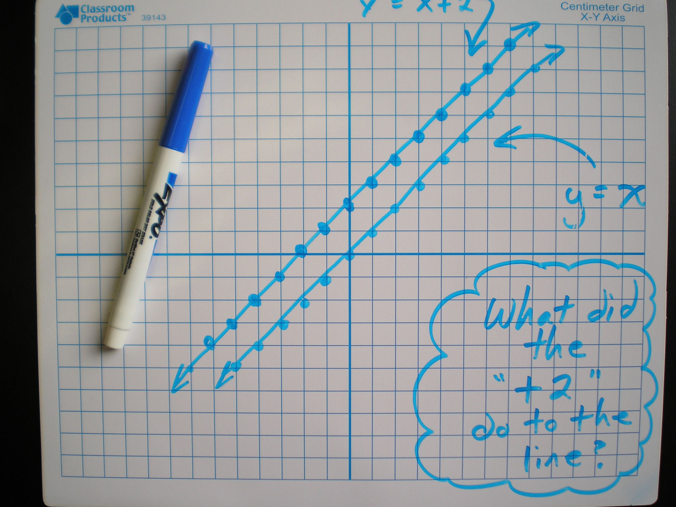 dry erase boards for math | Math Activities | Pinterest | Maths ...