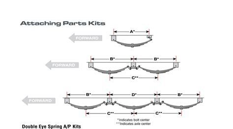 image result for diamondback tandem axle trailer leaf spring diagram rh pinterest com Tandem Axle Spacing Tandem Axle Placement