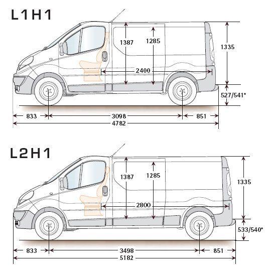 Epingle Par B P Sur Camper En 2020 Renault Trafic Renault Trafic Amenage Fourgon
