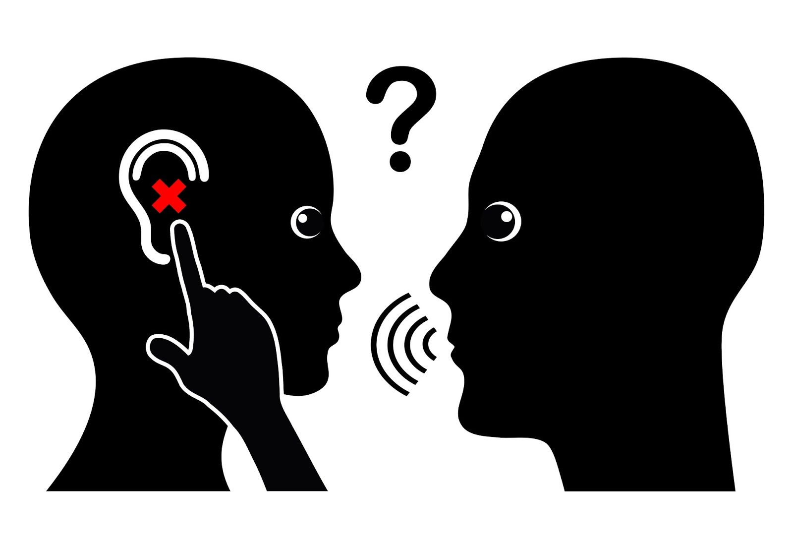 Devices for hearing impairment hearing impaired