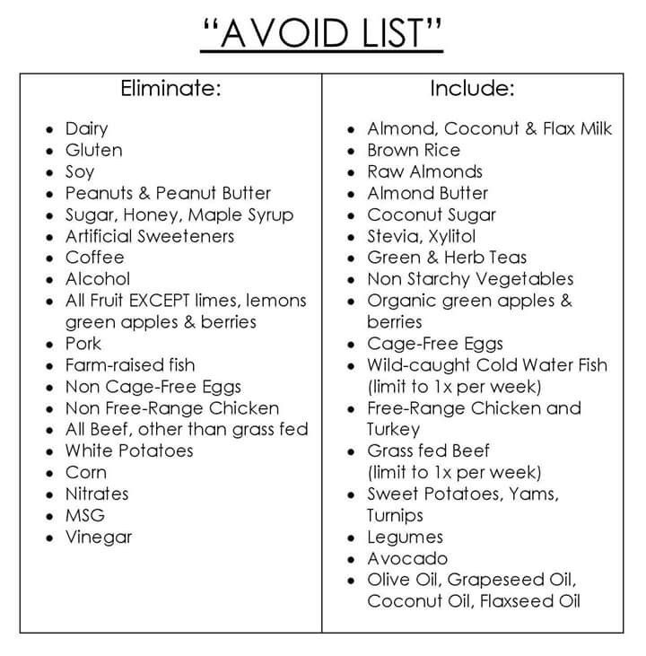 Foods Allowed On Coumadin Diet