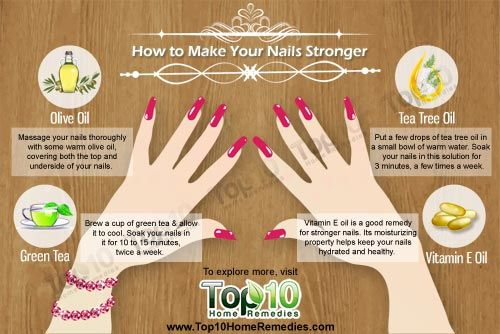 How To Make Your Nails Stronger Top 10 Home Remedies Brittle Nails How To Grow Nails Weak Nails