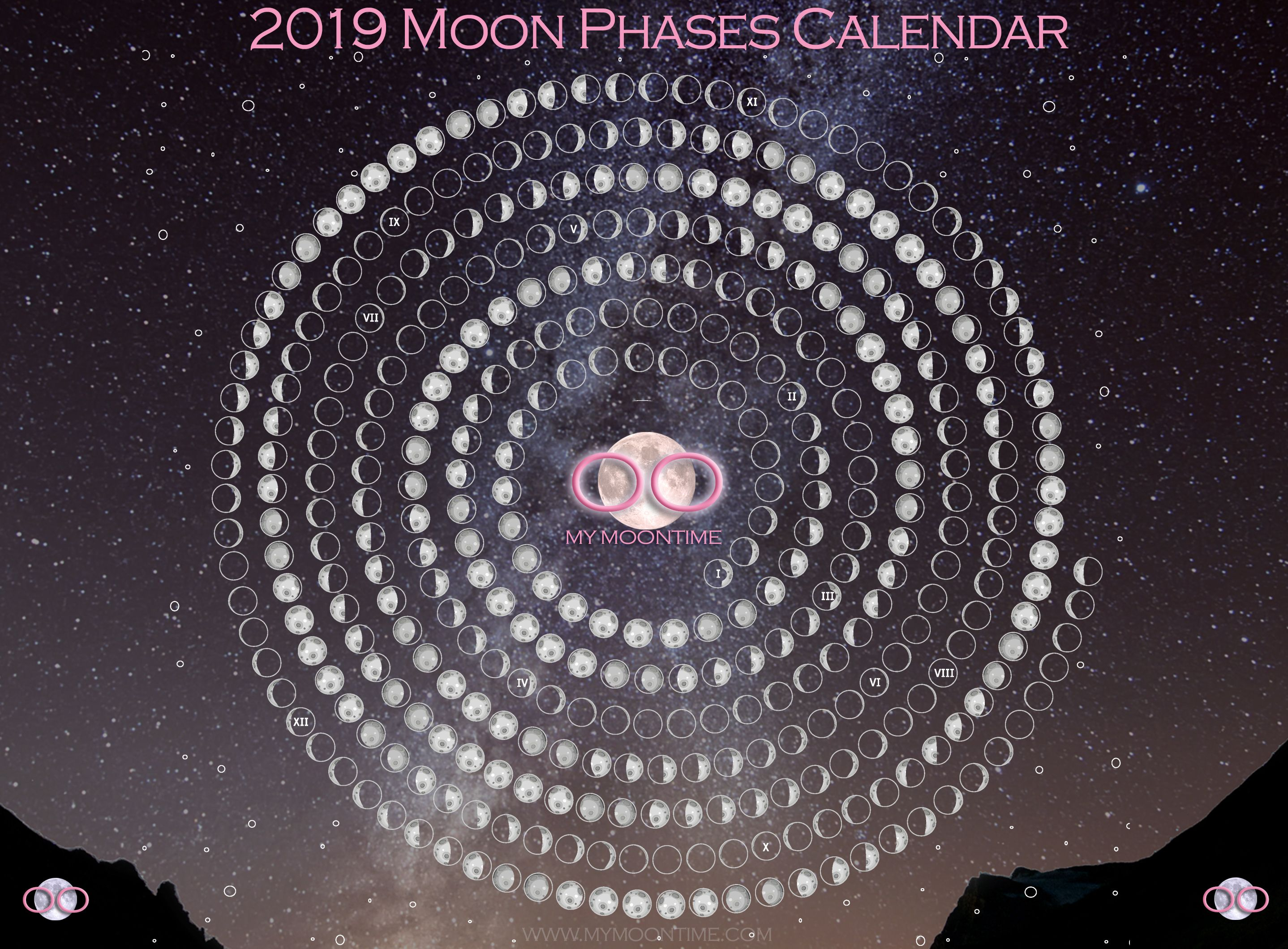 2019 moon phase calendar from my moontime app moon phase