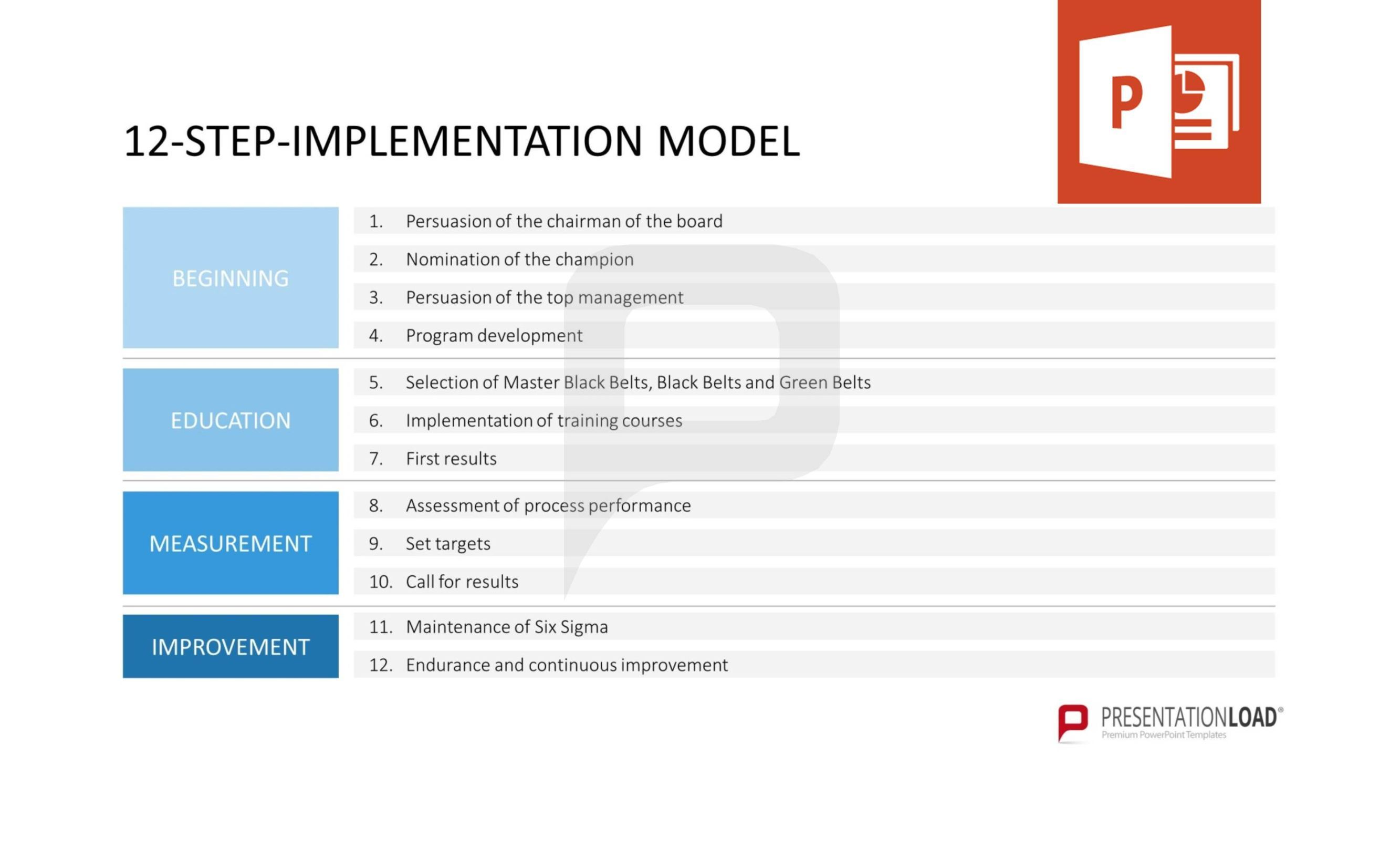 12 step implementation model beginning education measurement gaussian bell curve and all relevant measurements of the six sigma concept combined in one set for professional powerpoint presentations toneelgroepblik Choice Image