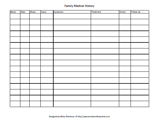 Medical History Form  Home Management    Medical