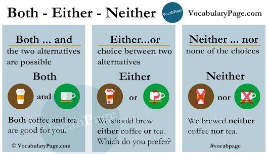 BOTH, EITHER & NEITHER #learnenglish https://plus.google.com/+AntriPartominjkosa/posts/YMyZr7N4e4u