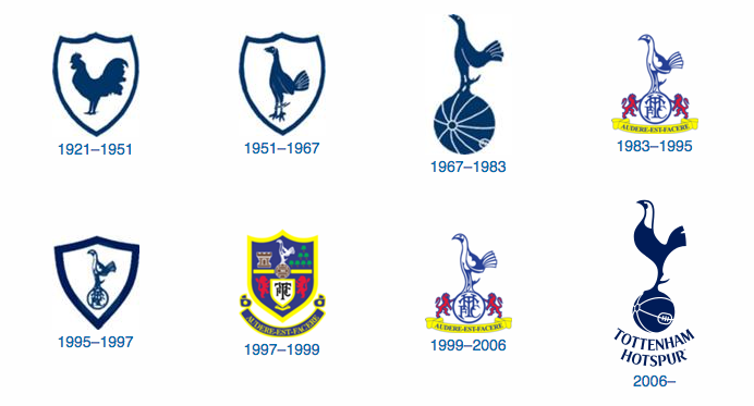 Tottenham Crest Tattoos Google Search Premier League Logo Tottenham Hotspur Tottenham Football