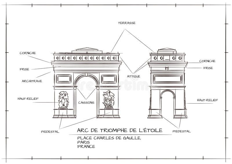 Image Result For Arc De Triomphe Model Template Arc De Triomphe