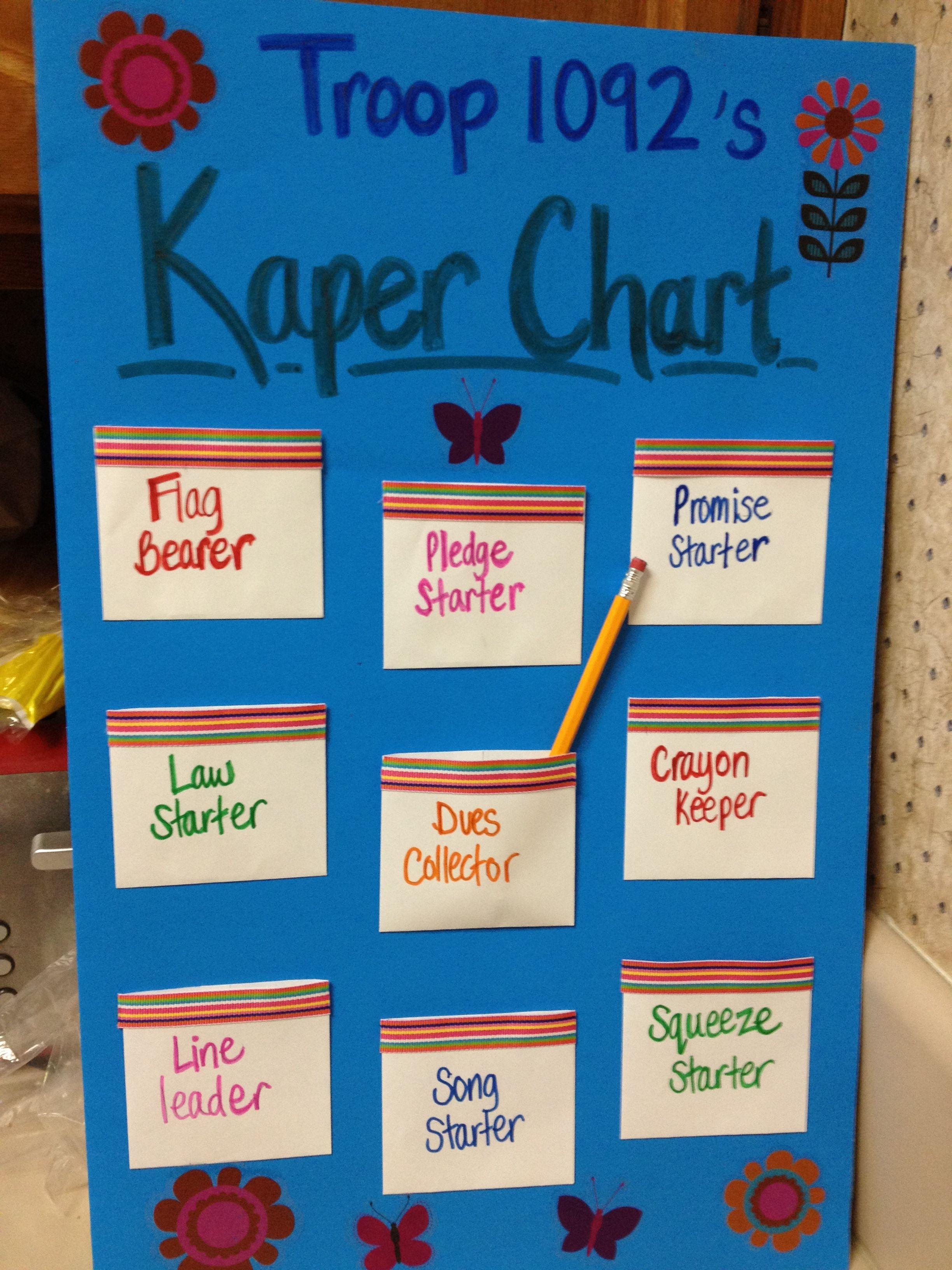 Kaper chart also omfarpgroup rh