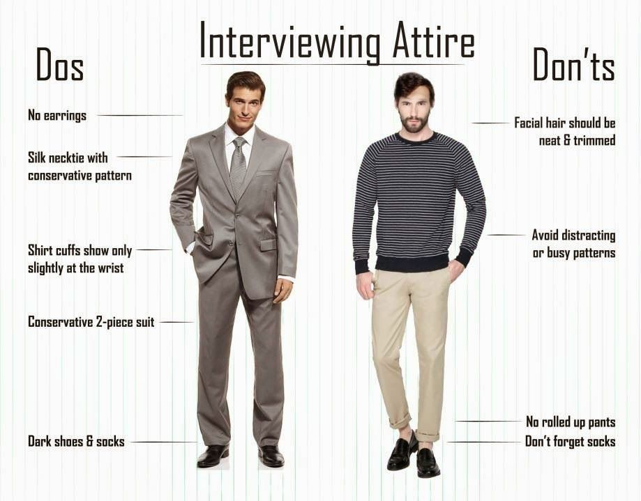 Interviewing Dos and Don'ts - Males | What to Wear: Business ...