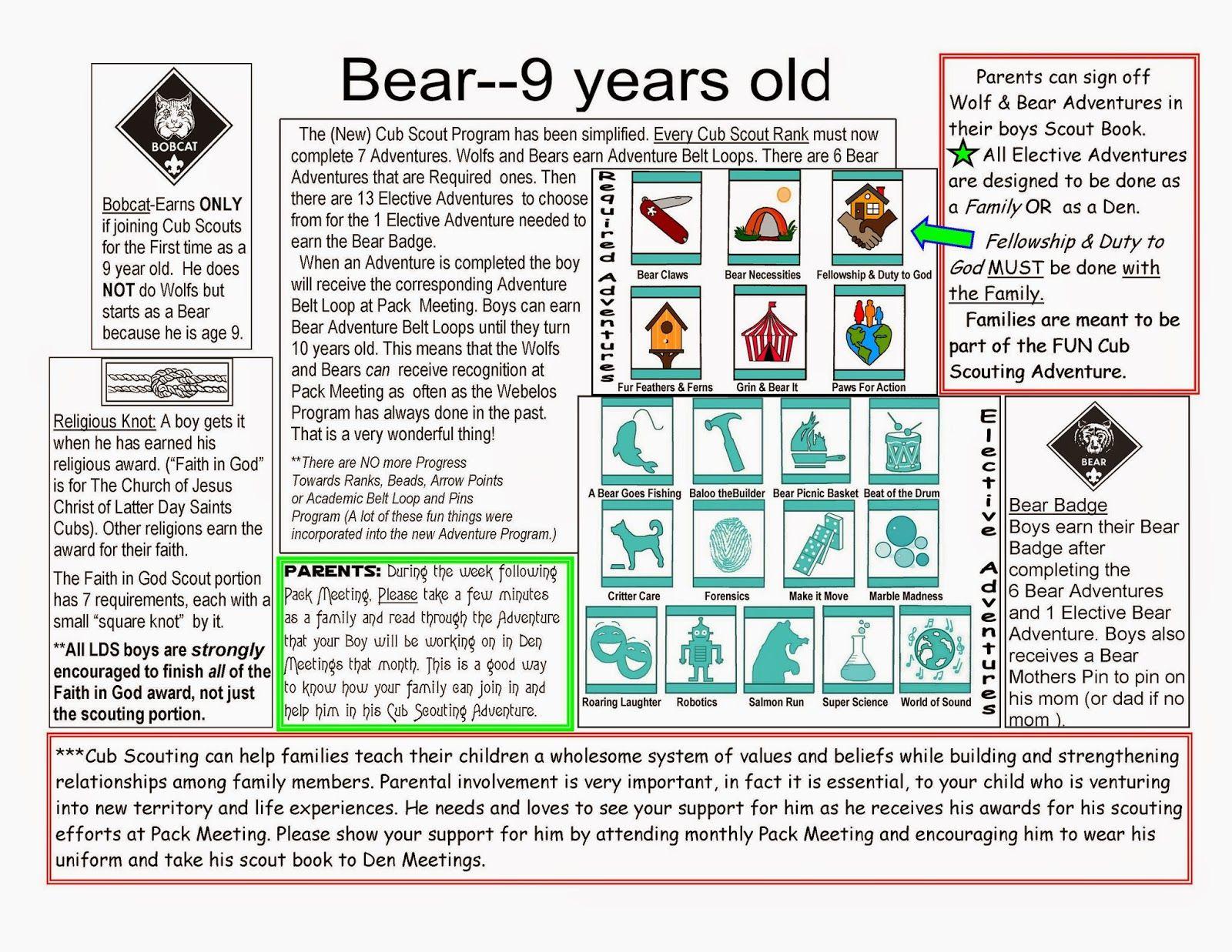 Pin On Cub Scout Ideas