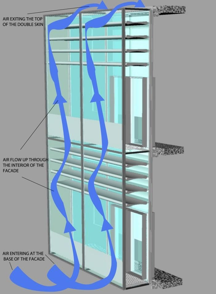 Double Curtain Wall : Modular double skin curtain wall design by james domanski