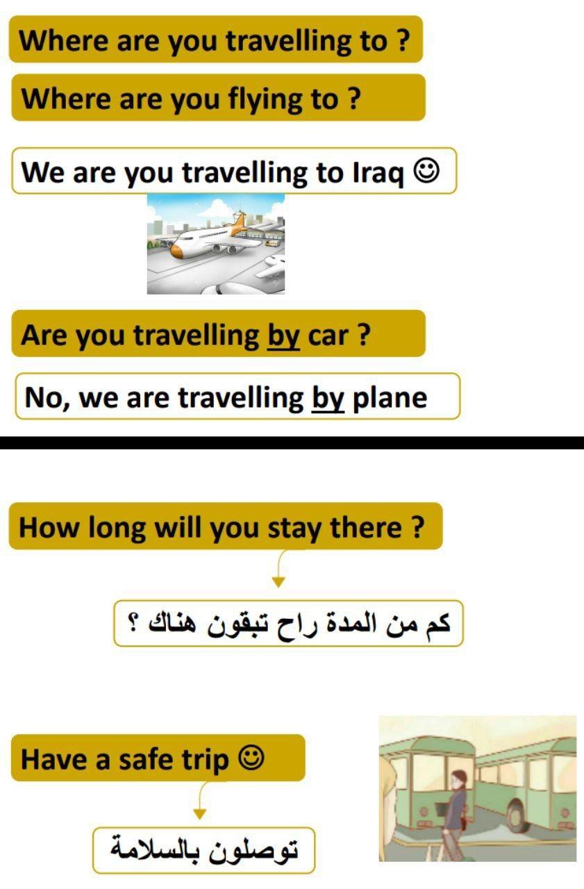 Learning Arabic Msa Fabiennem Learn English Learning Arabic Traveling By Yourself