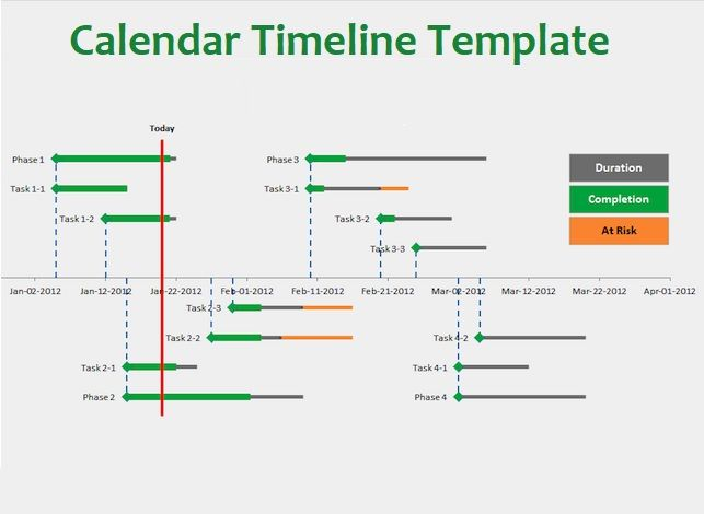 5 Day Calendar Template Excel Project Schedule Templates Timeline