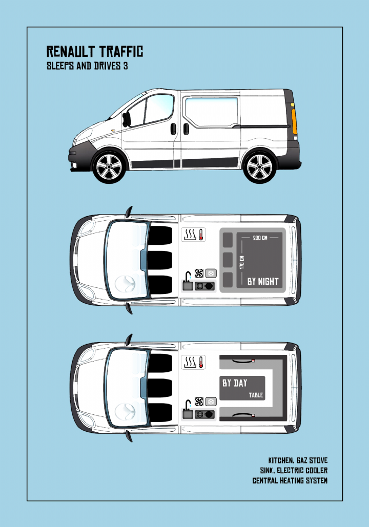 Kuku Rvs Category B Model Cars In 2020 Camper Van Conversion Diy Van Life Diy Campervan