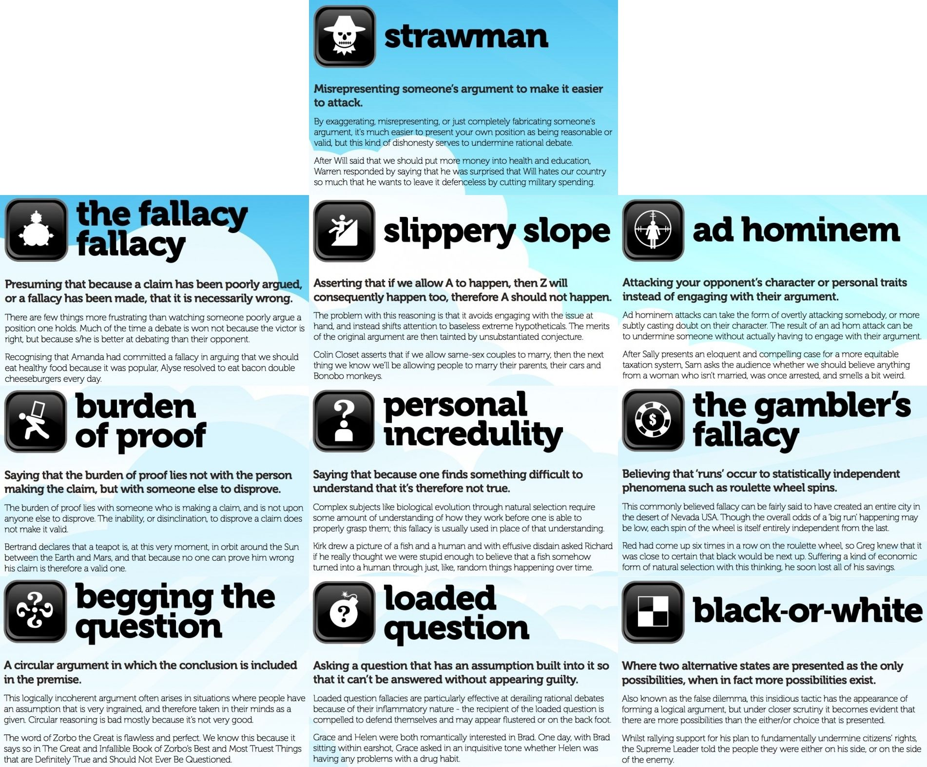 Some Common Logical Fallacies Very Interesting And Good
