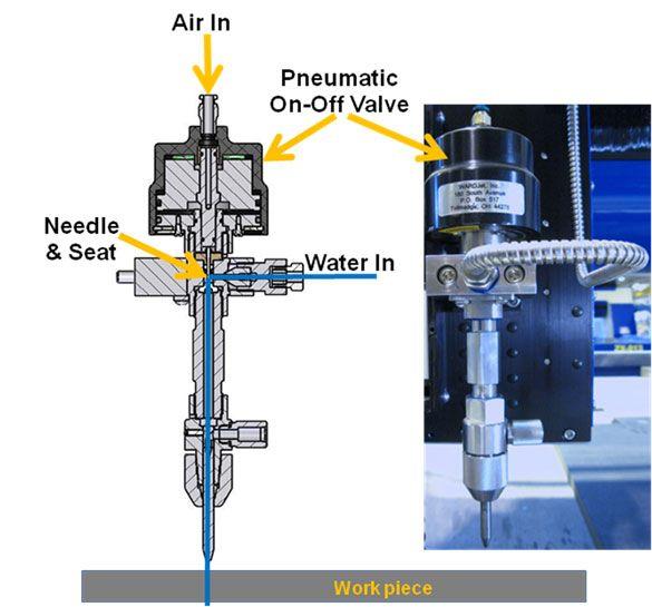 Parts Of The Waterjet Intensifier Pump On Off Valve Water Jet Nozzle Design Diy Cnc