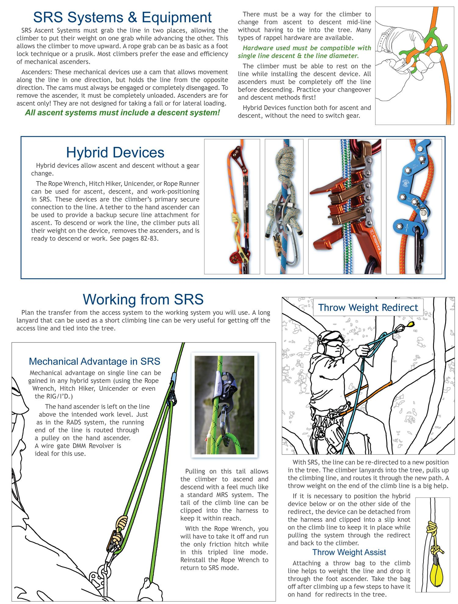 small resolution of this introduction to srs from the wesspur catalog will be very helpful to climbers wanting to familiarize themselves with stationary rope systems