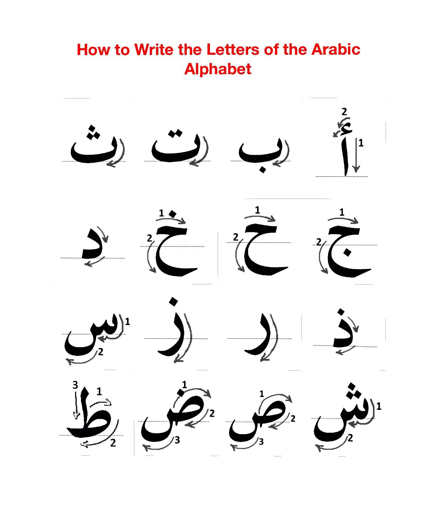 Learn to write the letters of the Arabic Alphabet  Arabic