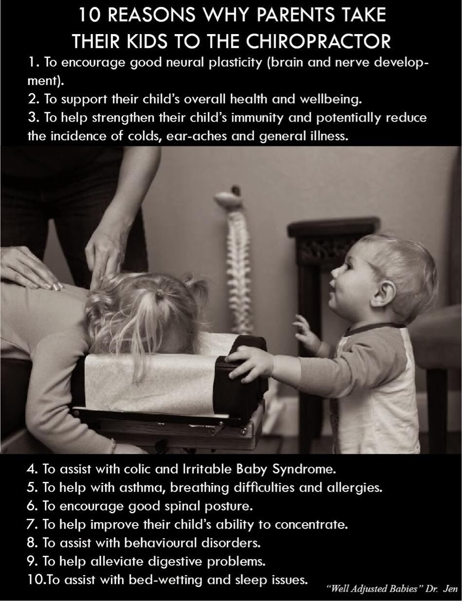 Chiropractic for Kids Chiropractic therapy, Family