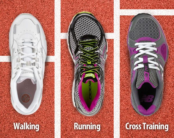 What's the difference between a running shoe, walking shoe and  cross-trainer?