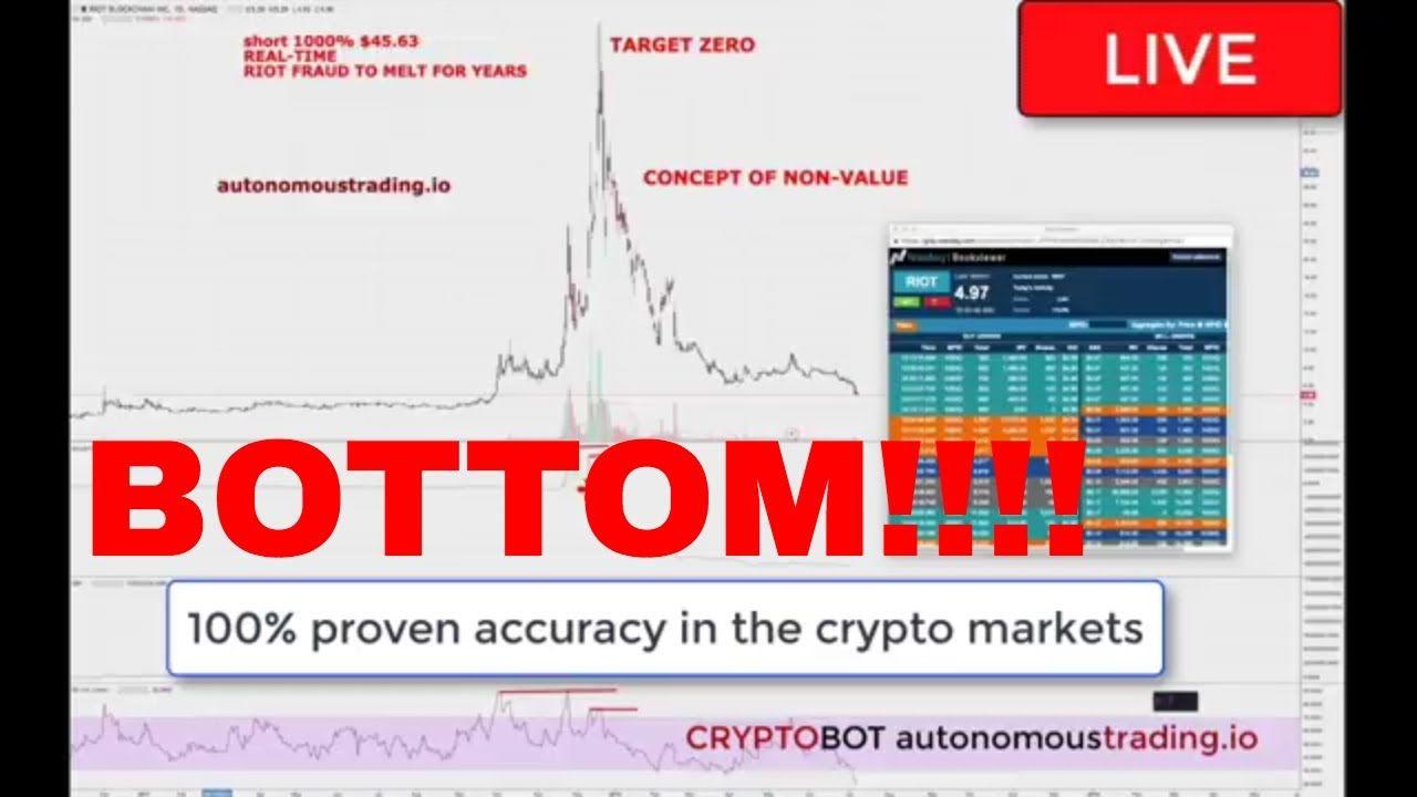 AI Trading Crypto BOT Calls Cryptocurrencies Bottom