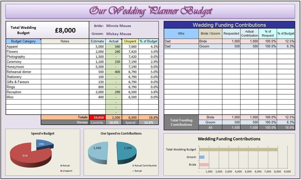 The Wedding Planner Organiser Custom Excel Template Plan