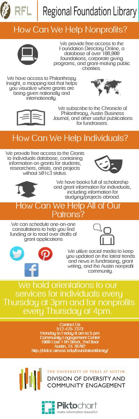 Grant writing services tips for nonprofits