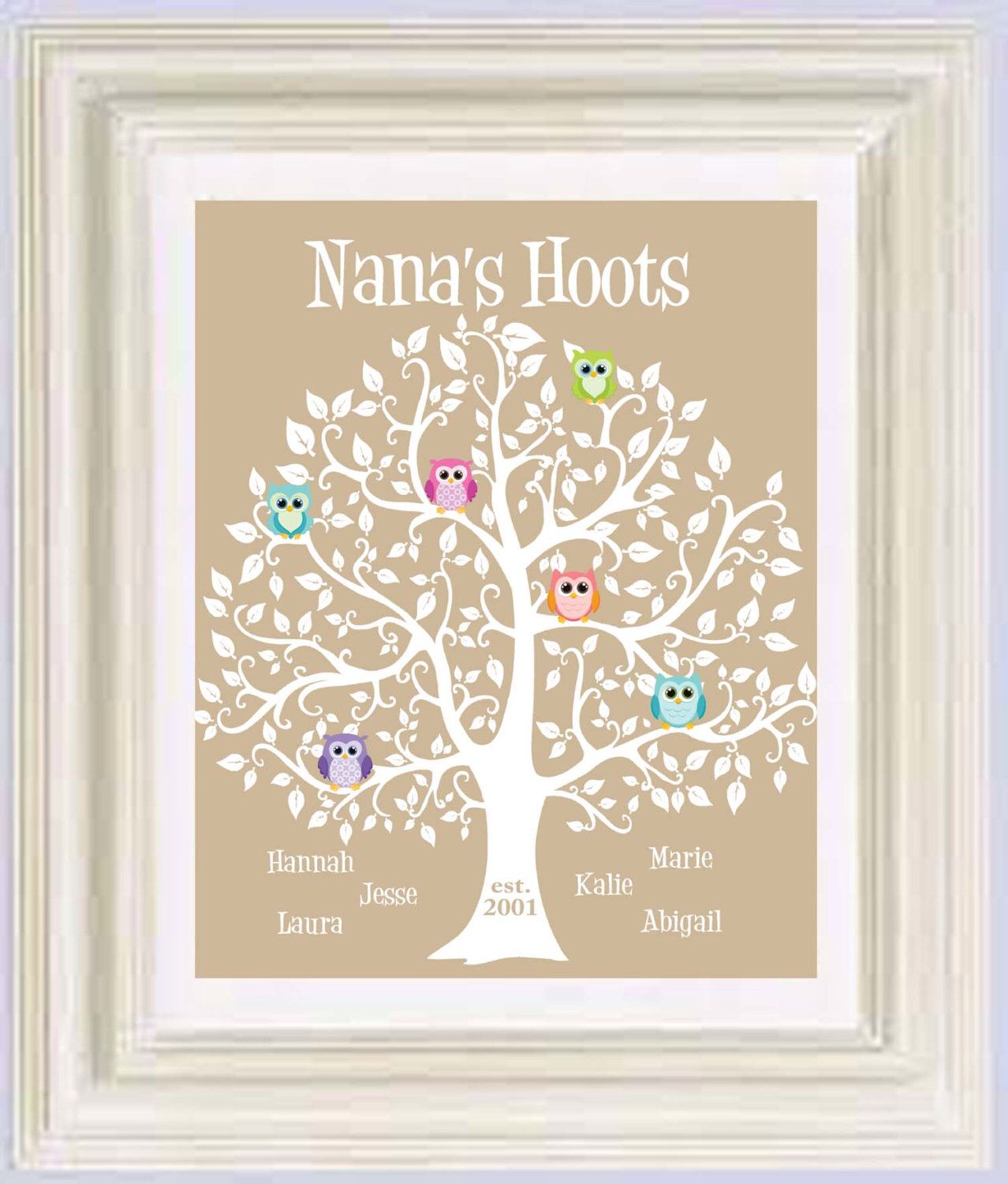 mother s day gift grandma gift family tree personalized gift