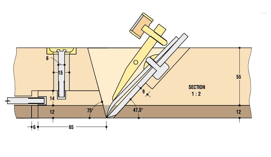 how to make your own jigs