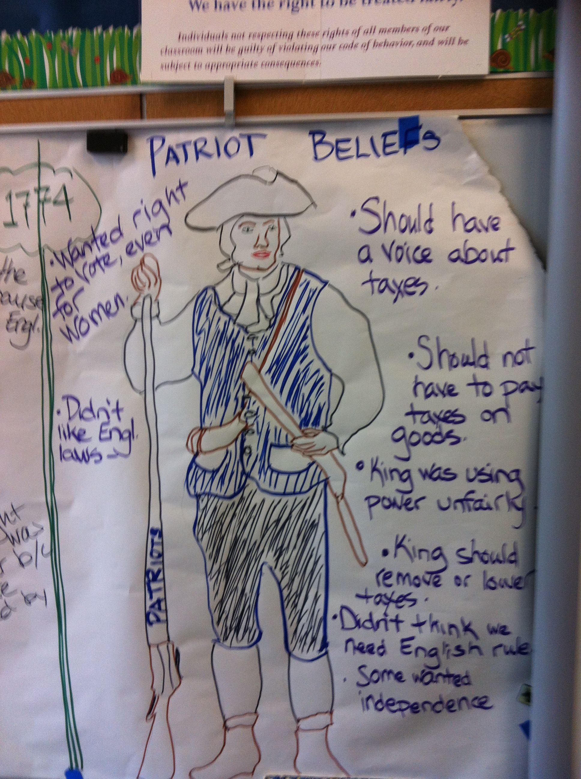 Patriot V Loyalist 5th Grade Social Stu S From Barrie
