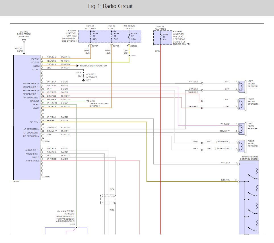 12 Good Bazooka Bass Tube Wiring Diagram For You   2012 ford focus, Diagram,  Ford focusPinterest