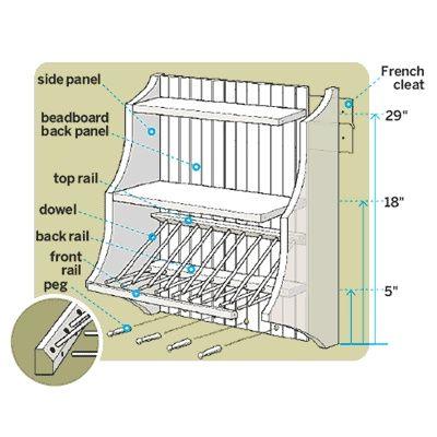 Plate Rack Plans Via Toni Broome Plate Racks Diy Plate Rack Plate Storage