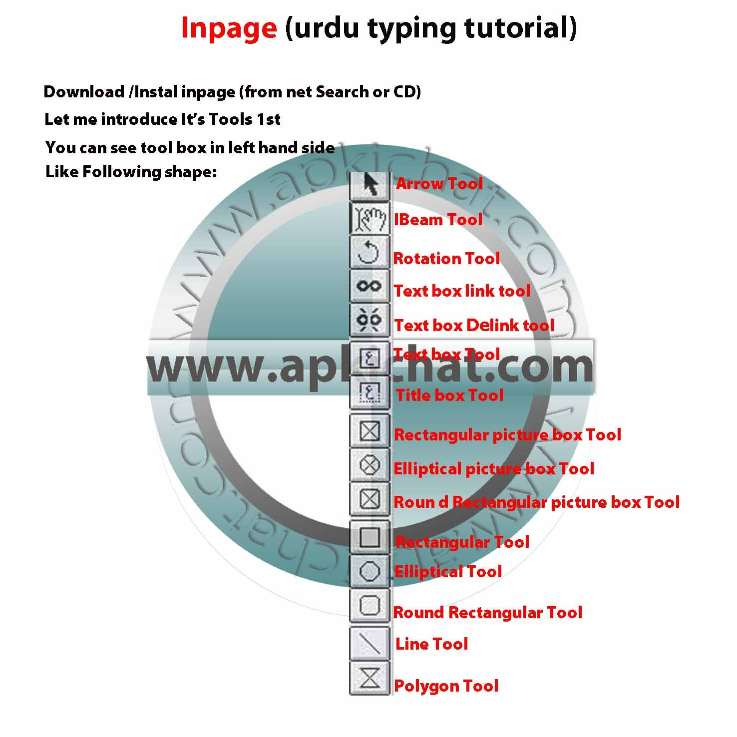 Inpage (Urdu typing Software) | English Tutorial | Chart