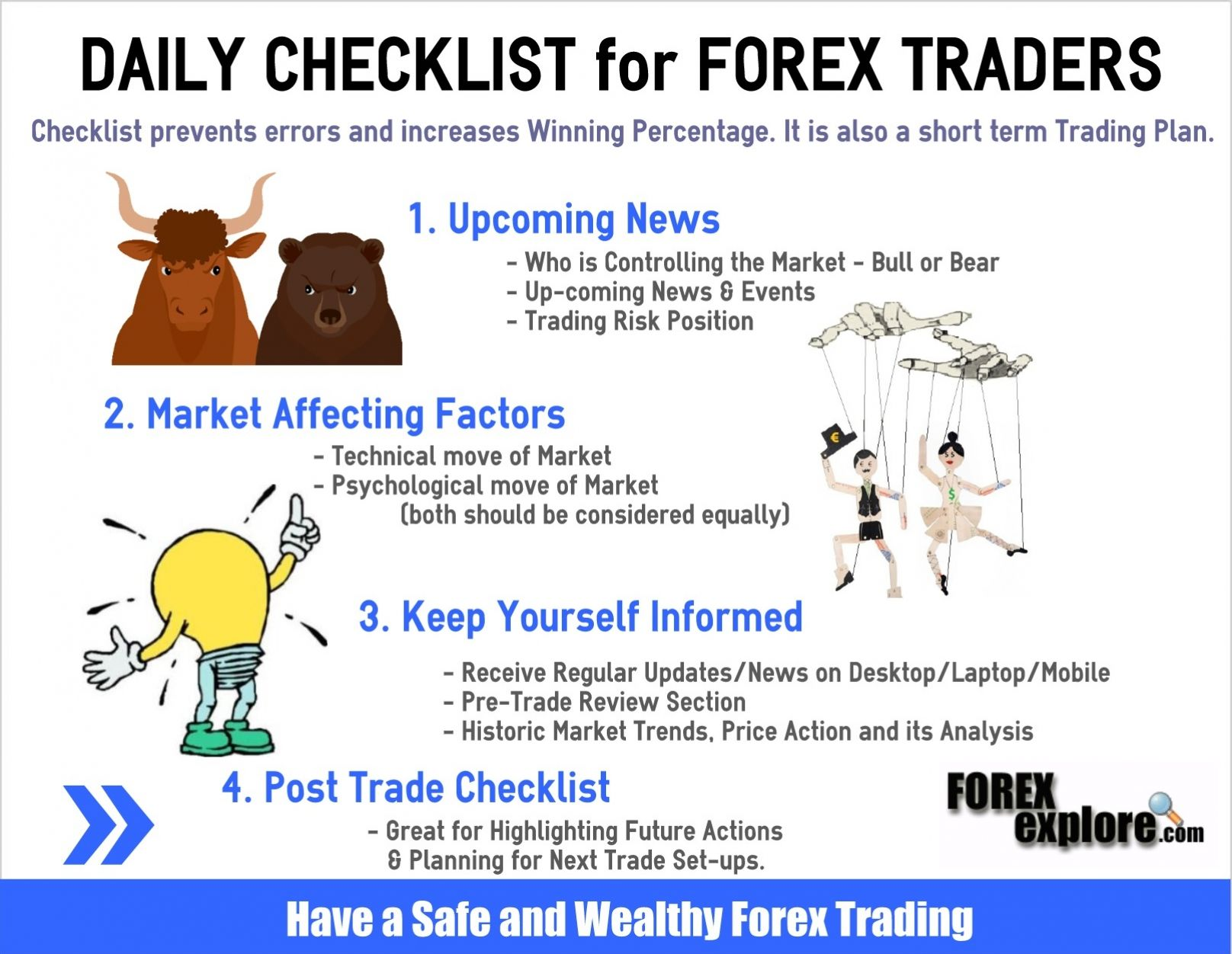 Daily Checklist For Forex Traders Www Forexexplore Com Daily