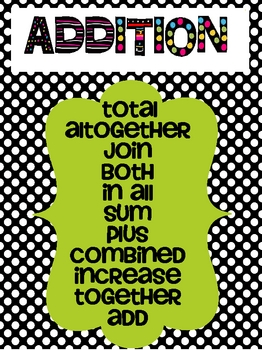 Addition and Subtraction Key Words | Math