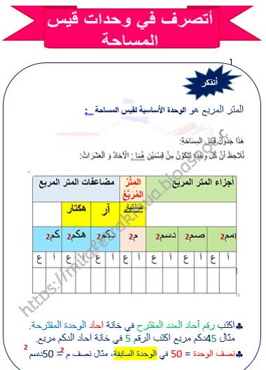 ملفات رقمية جداول قيس المساحة Diy Classroom Math Classroom