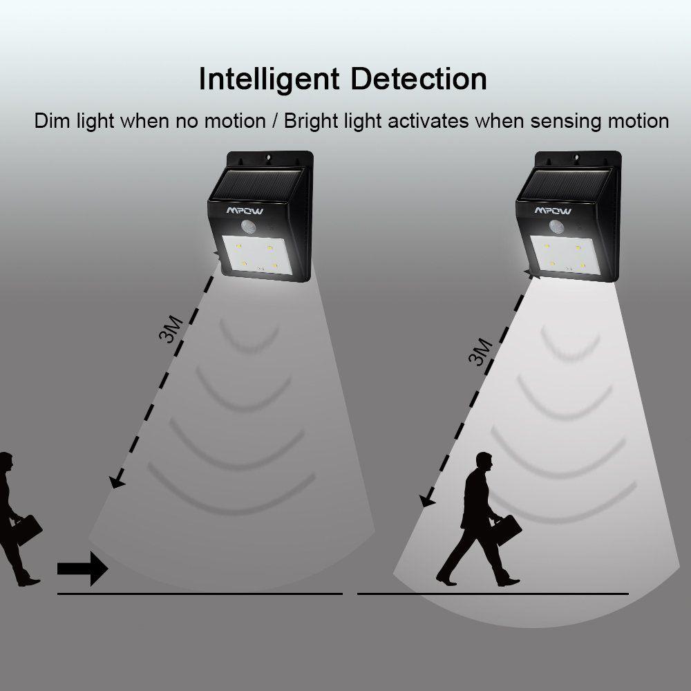Amazon com   Mpow  Solar Powerd Wireless LED Security Motion Sensor Light   OutdoorAmazon com   Mpow  Solar Powerd Wireless LED Security Motion  . Motion Sensor Porch Light Not Working. Home Design Ideas