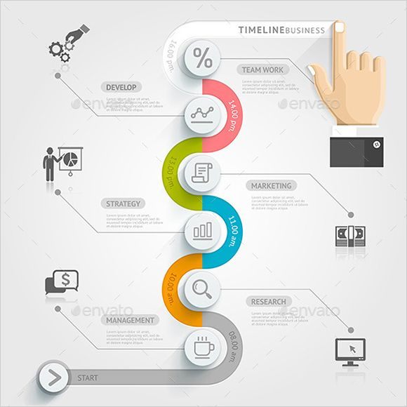Sample Timeline Chart Template  Powerpoint Templates