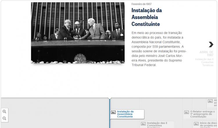 Constituição 25 anos