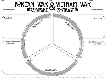 Korean vietnam war compare and contrast graphic organizer students will compare and contrast the korean vietnam wars ccuart Images