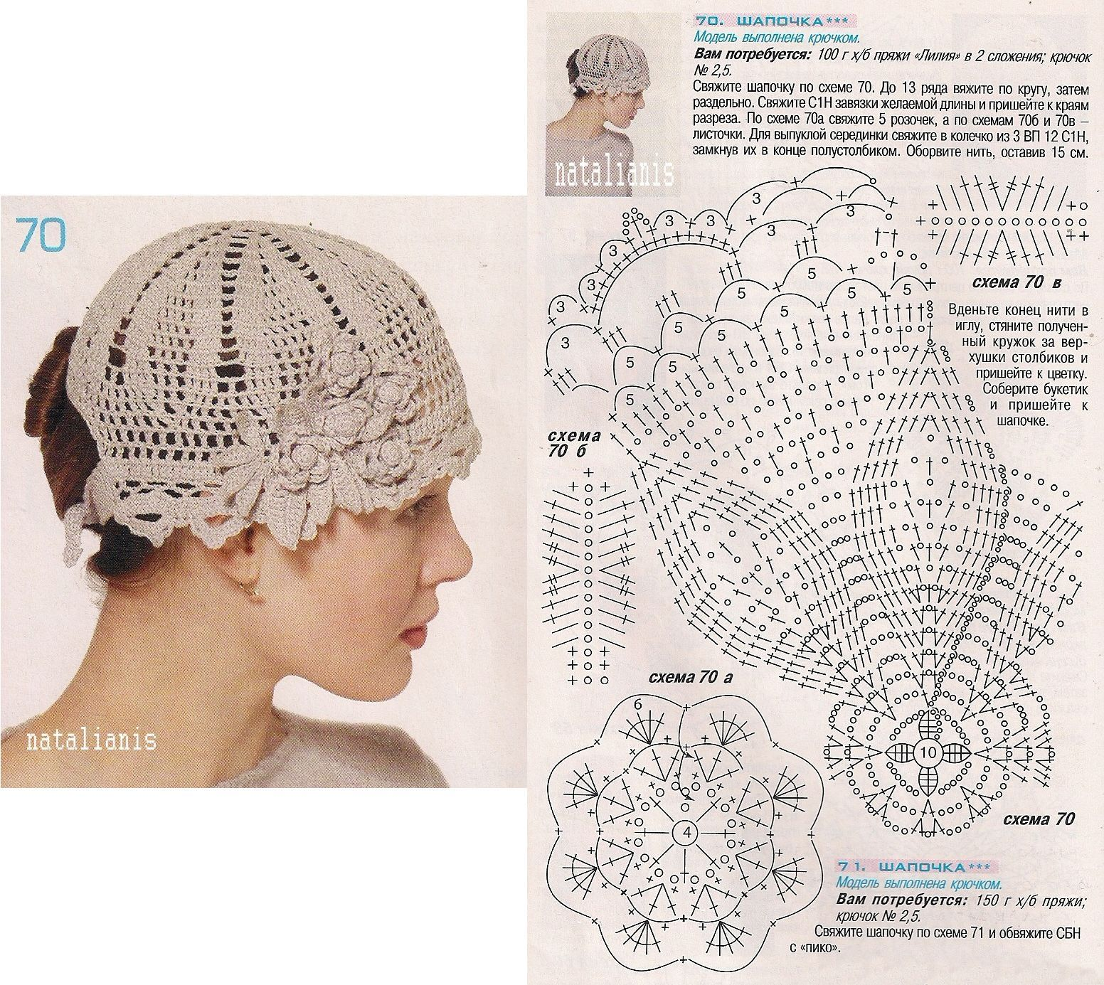 Crochet hat crochet diagrams or charts m tze e h keln Pizzi all uncinetto per credenze