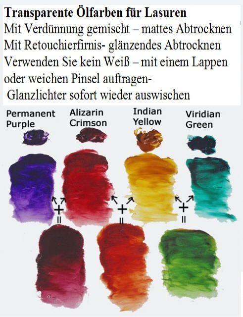 glaze-transparent-oil-chart