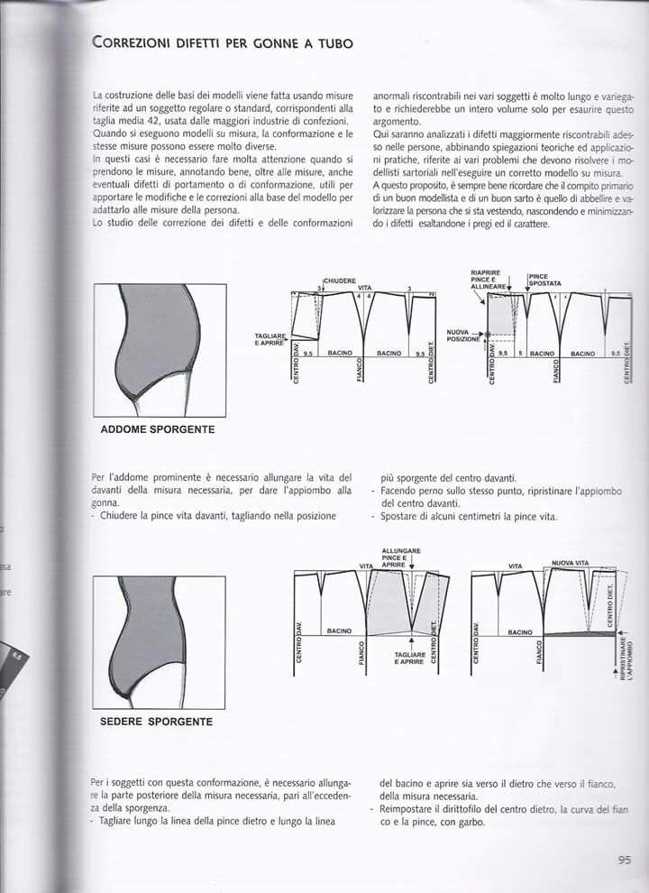 pronounced abdomen | el amplio mundo de la costura | Pinterest ...