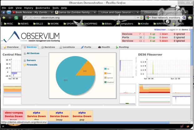 observium Network monitor, Social media monitoring tools