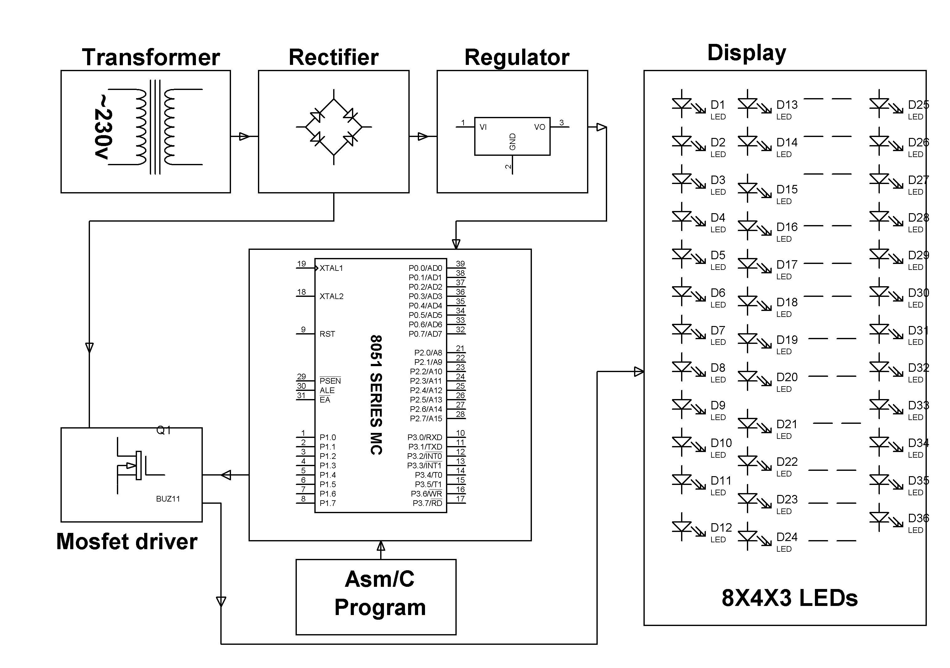 Density Based #TrafficSignalSystem Control with #Remote Override ...