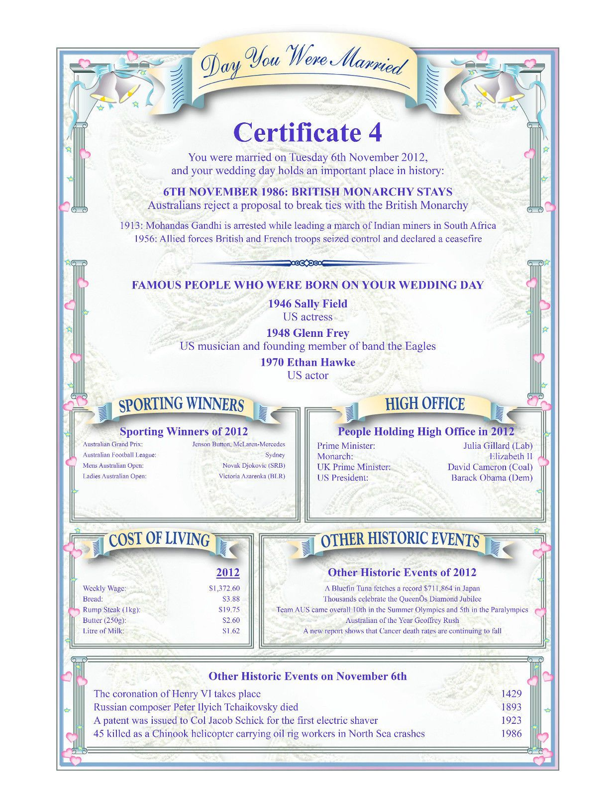 Wedding Gifts Online Australia: DAY YOU Were Married Certificate Wedding 10th 25th 50