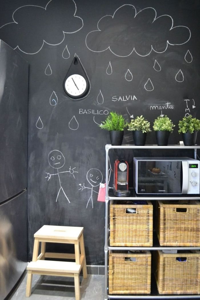 Wandtafel in Küche - Warum gestalten Sie Ihre Küchenwände nicht mal ...